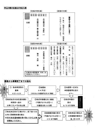 丹波篠山市住宅リフォーム助成募集要項画像